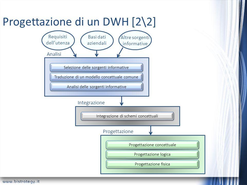 Progettazione di un DWH [2\2]